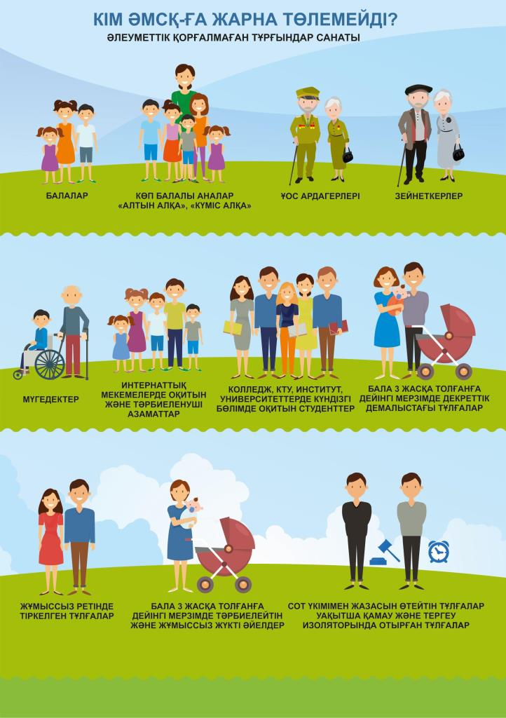 будущее здорового образа жизни