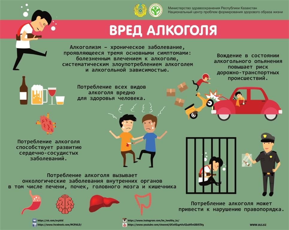 Профилактика алкоголизма в казахстане