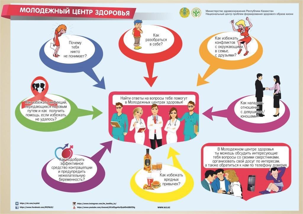 Молодёжный центр здоровья