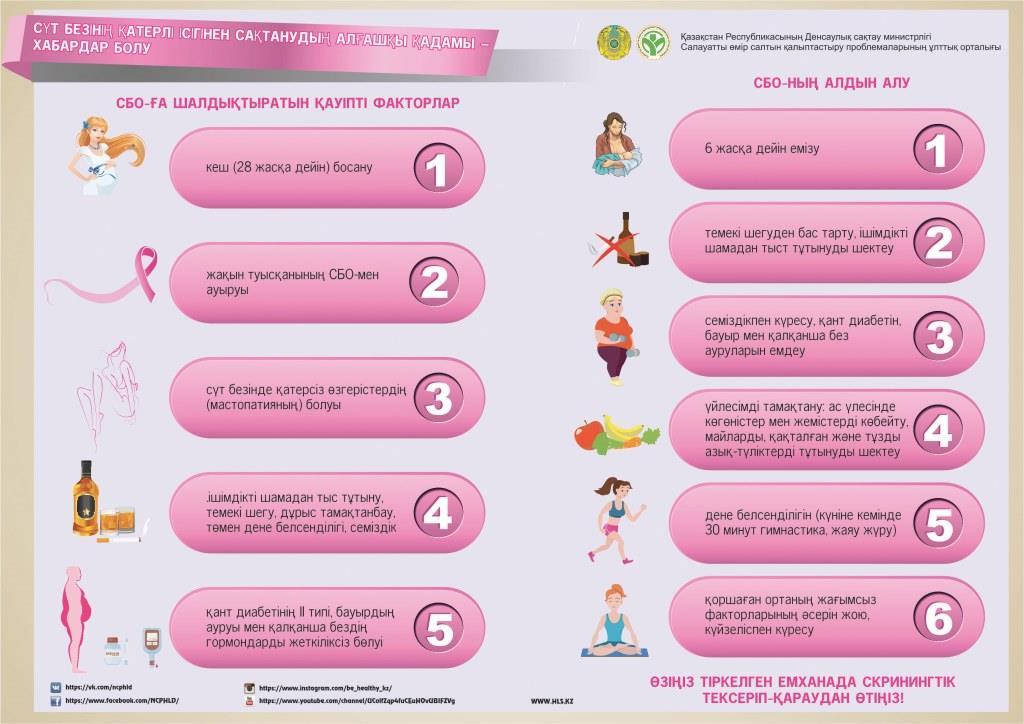 опросы здорового образа жизни