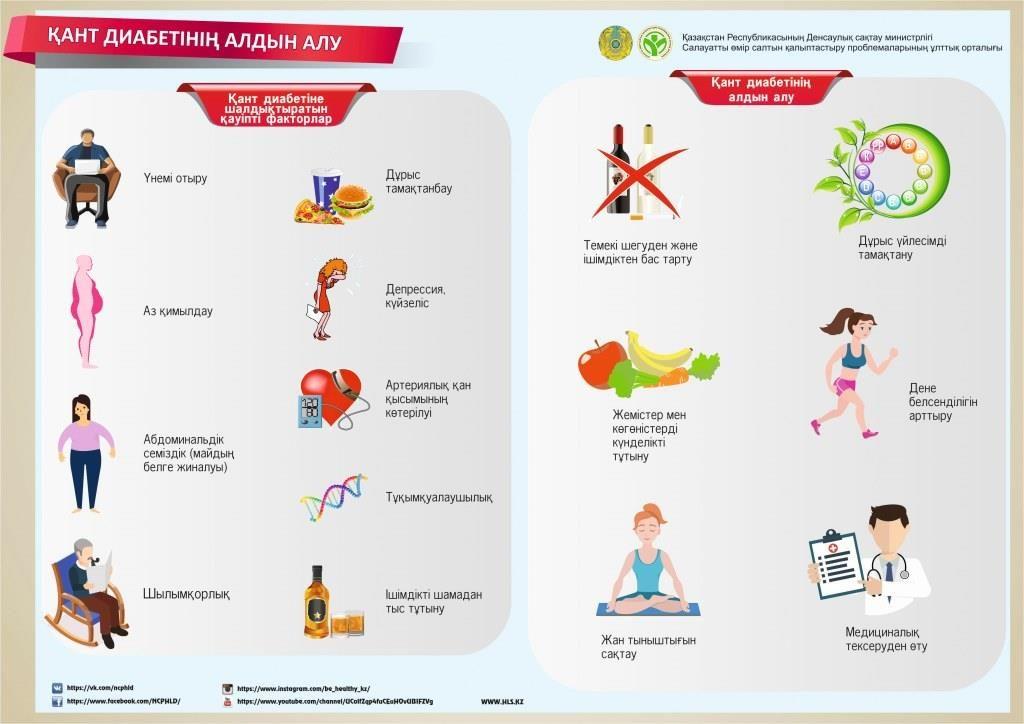 Қант диабетінің алдын алу
