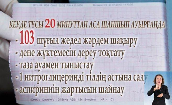 ОстрыйКоронарныйСиндромKZ