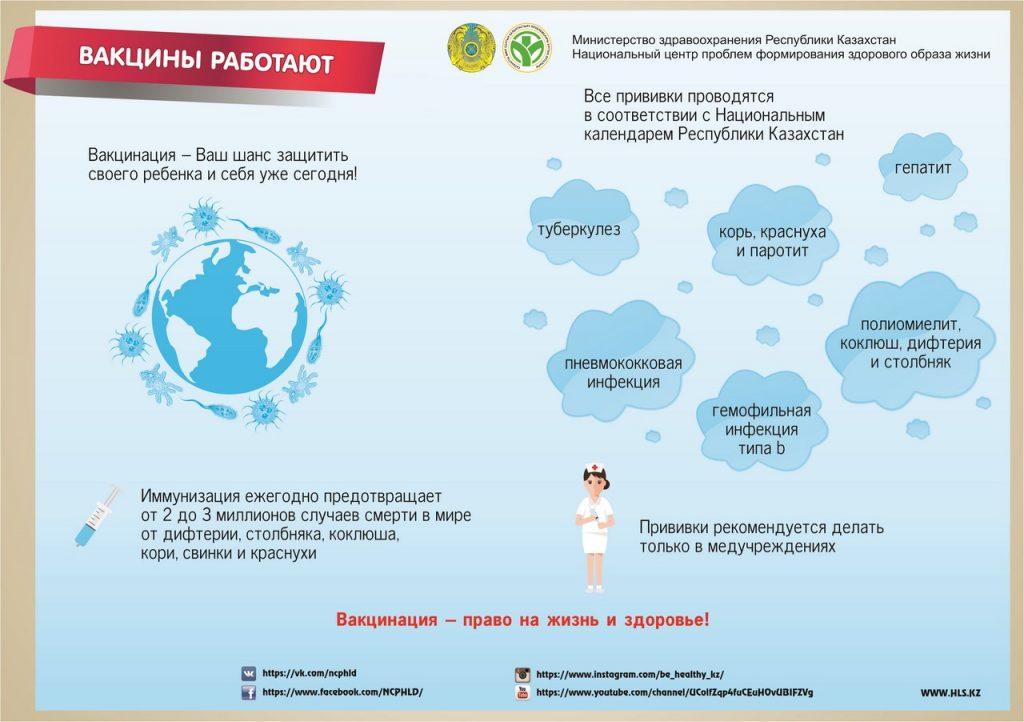 листовка Вакцинация А5 рус