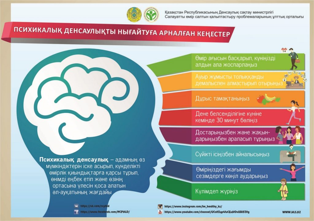 листовка советы псих здоровья А5 каз